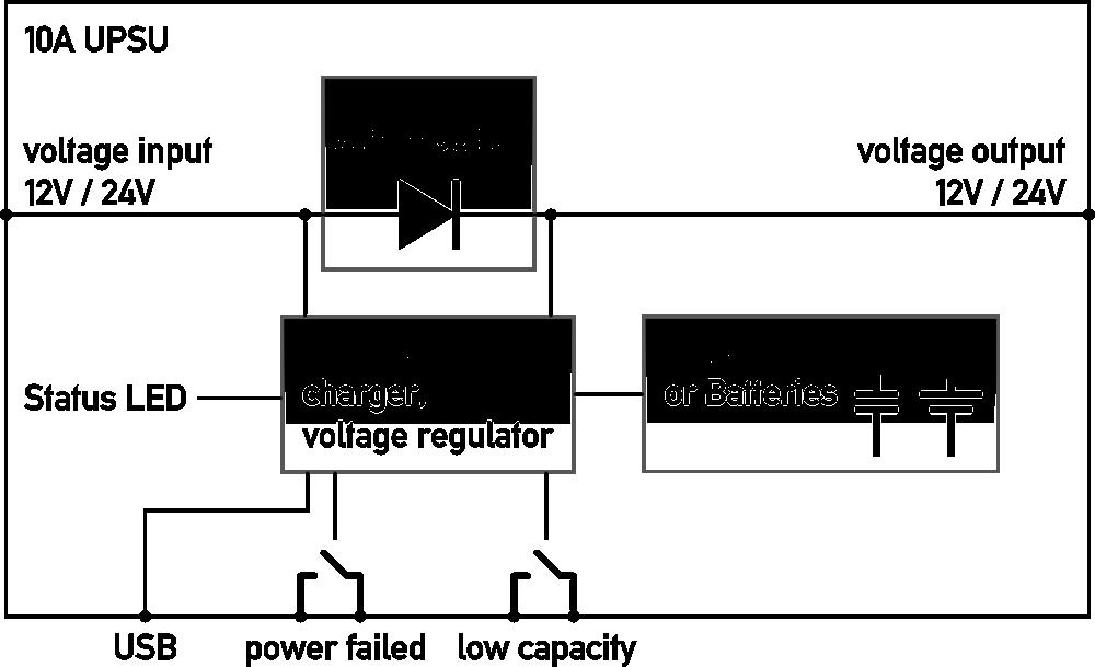 A UPSU V V Industrialembedded UPS PC Or DINRail - Industrial ups circuit diagram